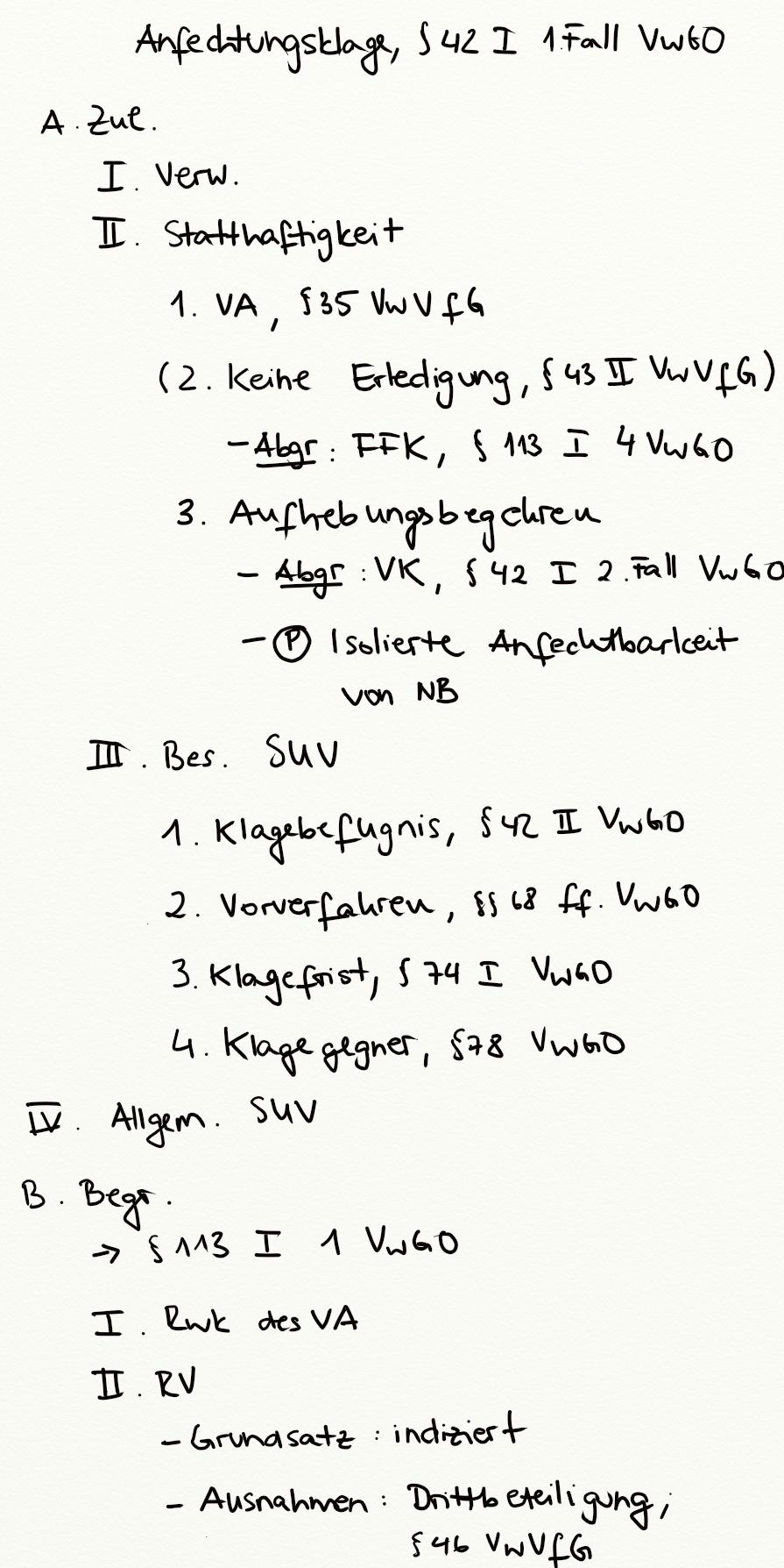 Anfechtungsklage 42 I 1 Fall Vwgo Exkurs Jura Online