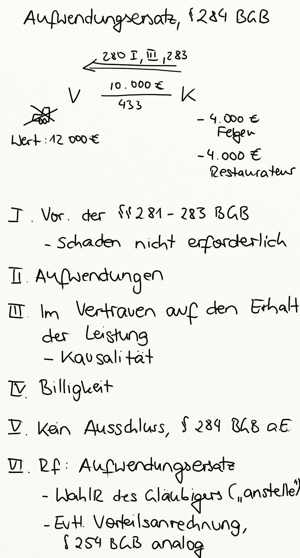 Aufwendungsersatz 284 Bgb Exkurs Jura Online