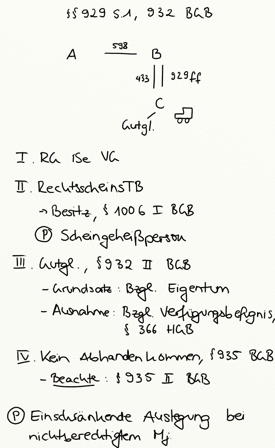 929 S 1 932 Bgb Exkurs Jura Online