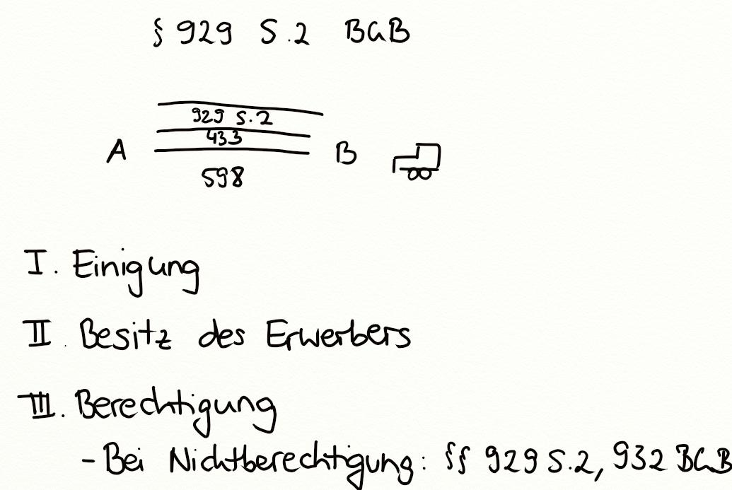 929 S 2 Bgb Exkurs Jura Online