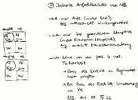 Tafelbild - Problem - Isolierte Anfechtbarkeit von Nebenbestimmungen