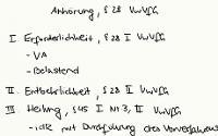 Tafelbild - Anhörung, § 28 VwVfG