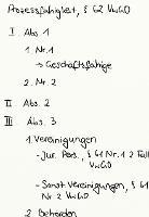 Tafelbild - Prozessfähigkeit, § 62 VwGO
