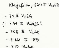 Tafelbild - Klagefrist, § 74 I VwGO