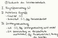 Tafelbild - Problem - Reichweite des Gesetzesvorbehalts