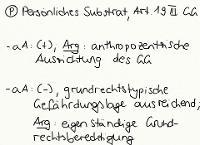 Tafelbild - Problem - Persönliches Substrat, Art. 19 III GG