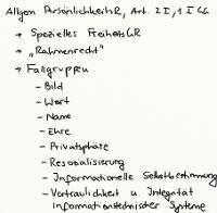 Tafelbild - Allgemeines Persönlichkeitsrecht, Art. 2 I, 1 I GG