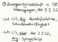 Tafelbild - Problem - Zwangsmitgliedschaft in ÖR Vereinigungen, Art. 9 I GG