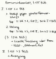 Tafelbild - Formunwirksamkeit, § 125 BGB