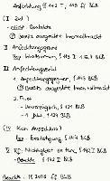 Tafelbild - Anfechtung, §§ 142 I, 119 ff. BGB