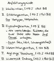 Tafelbild - Anfechtungsgründe, §§ 119 ff. BGB