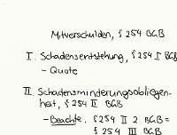 Tafelbild - Mitverschulden, § 254 BGB