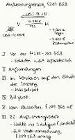 Tafelbild - Aufwendungsersatz, § 284 BGB