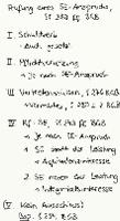 Tafelbild - Prüfung eines Schadensersatzanspruchs, §§ 280 ff. BGB