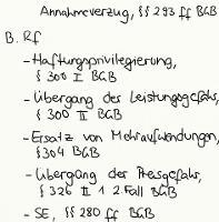 Tafelbild - Annahmeverzug, §§ 293 ff. BGB (Rechtsfolgen)