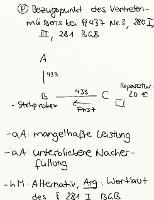 Tafelbild - Problem - Bezugspunkt des Vertretenmüssens bei §§ 437 Nr. 3, 280 I, III, 281 BGB