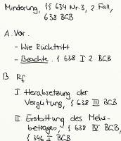 Tafelbild - Minderung, §§ 634 Nr. 3, 2. Fall, 638 BGB