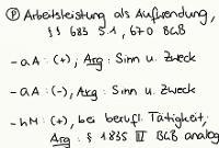 Tafelbild - Problem - Arbeitsleistung als Aufwendung, §§ 683 S. 1, 670 BGB