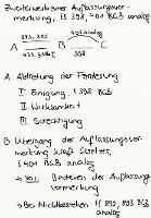 Tafelbild - Zweiterwerb einer Auflassungsvormerkung, §§ 398, 401 BGB analog