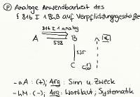 Tafelbild - Problem - Analoge Anwendbarkeit des § 816 I 1 BGB auf Verpflichtungsgeschäfte