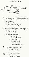 Tafelbild - Leistung an einen Nichtberechtigten, § 816 II BGB