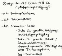 Tafelbild - Problem - Abgrenzung Art. 14 I 2 - Art. 14 III GG