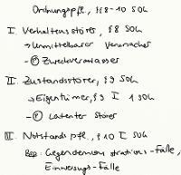 Tafelbild - Ordnungspflichtigkeit, §§ 8-10 SOG