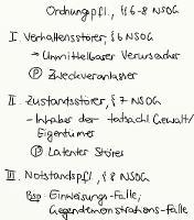 Tafelbild - Ordnungspflichtigkeit, §§ 6-8 NSOG