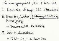 Tafelbild - Genehmigungsbedürftigkeit, § 59 I BremLBO