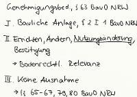 Tafelbild - Genehmigungsbedürftigkeit, § 63 BauO NRW