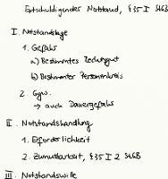 Tafelbild - Entschuldigender Notstand, § 35 I StGB