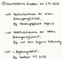 Tafelbild - Problem - Unmittelbares Ansetzen bei § 13 StGB