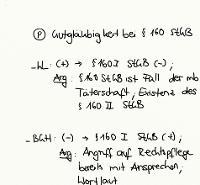 Tafelbild - Problem - Gutgläubigkeit bei § 160 StGB
