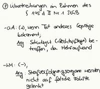 Tafelbild - Problem - Übertreibungen bei § 145d II Nr. 1 StGB