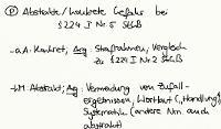 Tafelbild - Problem - Abstrakte oder konkrete Gefahr bei § 224 StGB