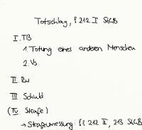Tafelbild - Totschlag, § 212 StGB
