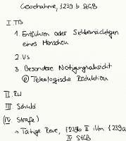 Tafelbild - Geiselnahme, § 239b StGB