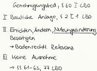 Tafelbild - Genehmigungsbedürftigkeit, § 60 I LBO