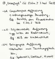 Tafelbild - Problem - Unbefugt i.S.d. § 263a I 3. Mod. StGB