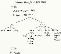 Tafelbild - Schwerer Raub, §§ 249, 250 StGB