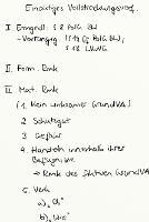 Tafelbild - Einaktiges Vollstreckungsverfahren, § 8 PolG BW