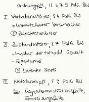 Tafelbild - Ordnungspflichtigkeit, §§ 6, 7, 9 PolG BW