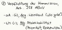 Tafelbild - Problem - Verpflichtung der Kommission, Art. 258 AEUV