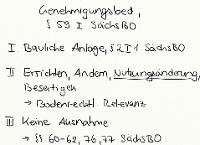 Tafelbild - Genehmigungsbedürftigkeit, § 59 I SächsBO