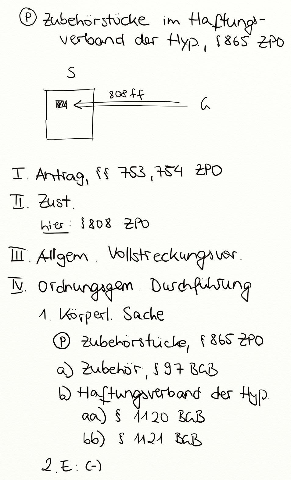 Problem - Zubehörstücke im Haftungsverband der Hypothek, § 865 ZPO ...