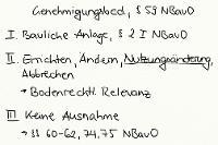 Tafelbild - Genehmigungsbedürftigkeit, § 59 NBauO