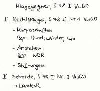 Tafelbild - Klagegegner, § 78 I VwGO