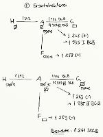 Tafelbild - Problem - Ersatzhehlerei