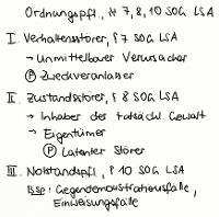 Tafelbild - Ordnungspflichtigkeit, §§ 7, 8, 10 SOG LSA