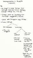 Tafelbild - Verteilungsverfahren, §§ 872 ff. ZPO (Überblick)